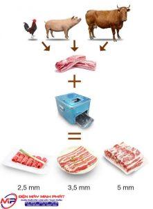 Máy thái thịt bò tươi sống